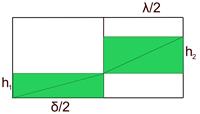 Problème isopérimétrique général 5.jpg