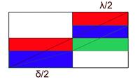 Problème isopérimétrique général 6.jpg