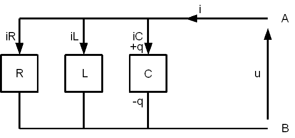 circuit rlc   d u00e9finition et explications