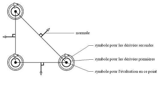 Triangle Argyris.JPG