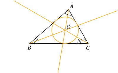 Bissectrices et cercle inscrit d'un triangle.