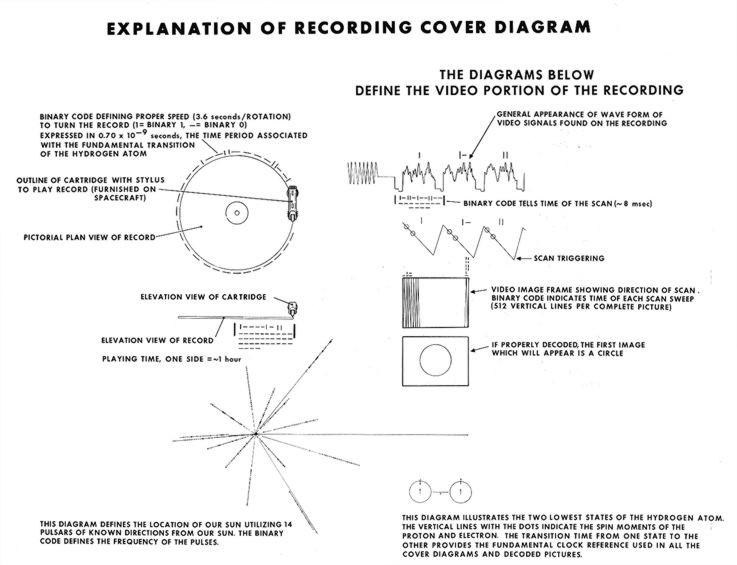 Explication du schéma fournie par la NASA
